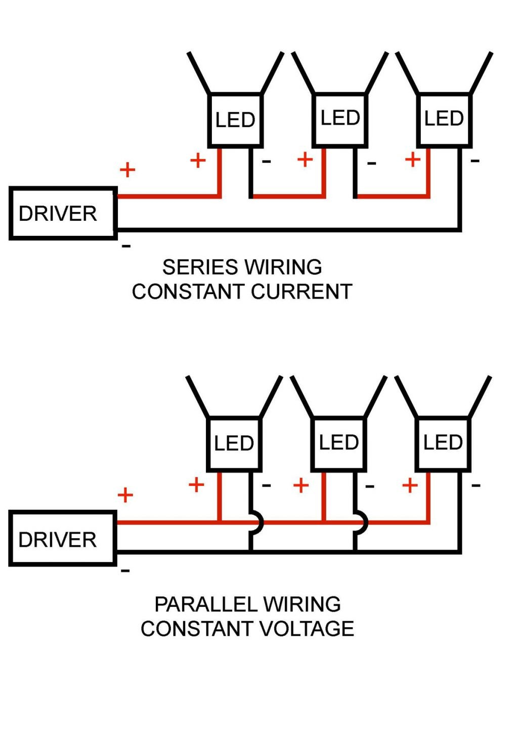 Kia Sedona Wiring Diagram Fuse 12012 Box 2003 On