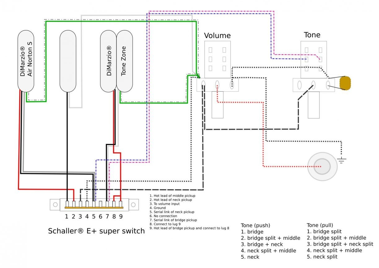 Dual Humbucker Wiring Diagram Image System Fender Super Switch Guitar Way Dolgular Wires Electrical Auto Repair 1224