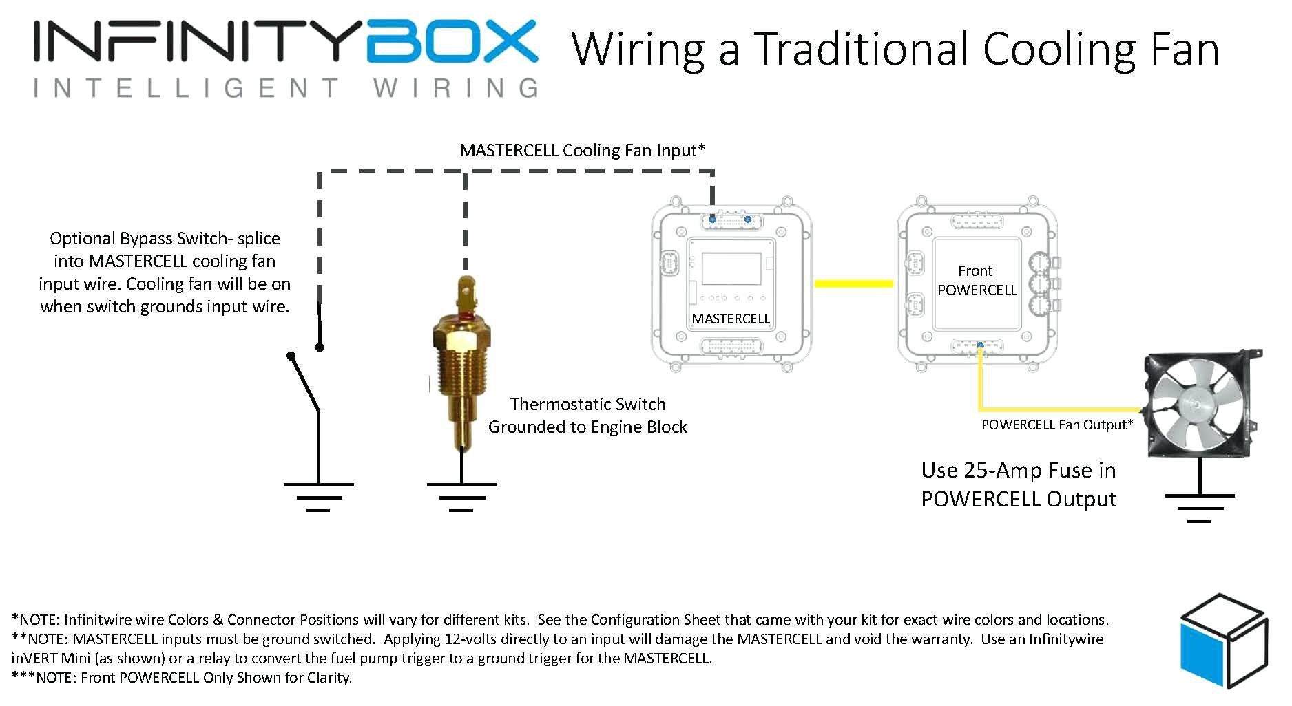 Full Size of 3 Speed Ceiling Fan Motor Wiring Diagram A Cooling Picture That Rt