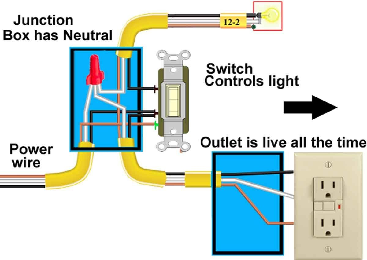 wiring for a ceiling exhaust fan Electrical Pinterest