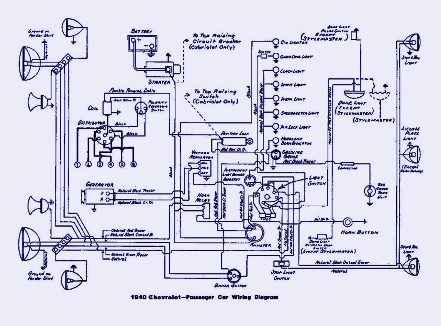 1998 Ezgo Wiring Diagram