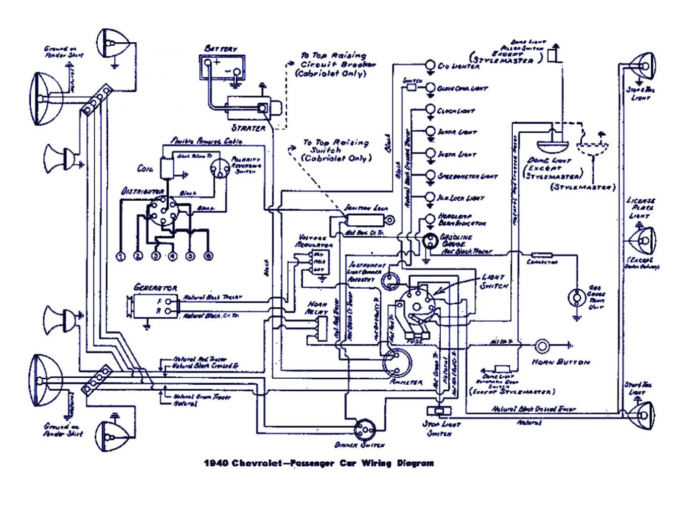 Ez Go Golf Cart Wiring Diagram Gas Engine Image