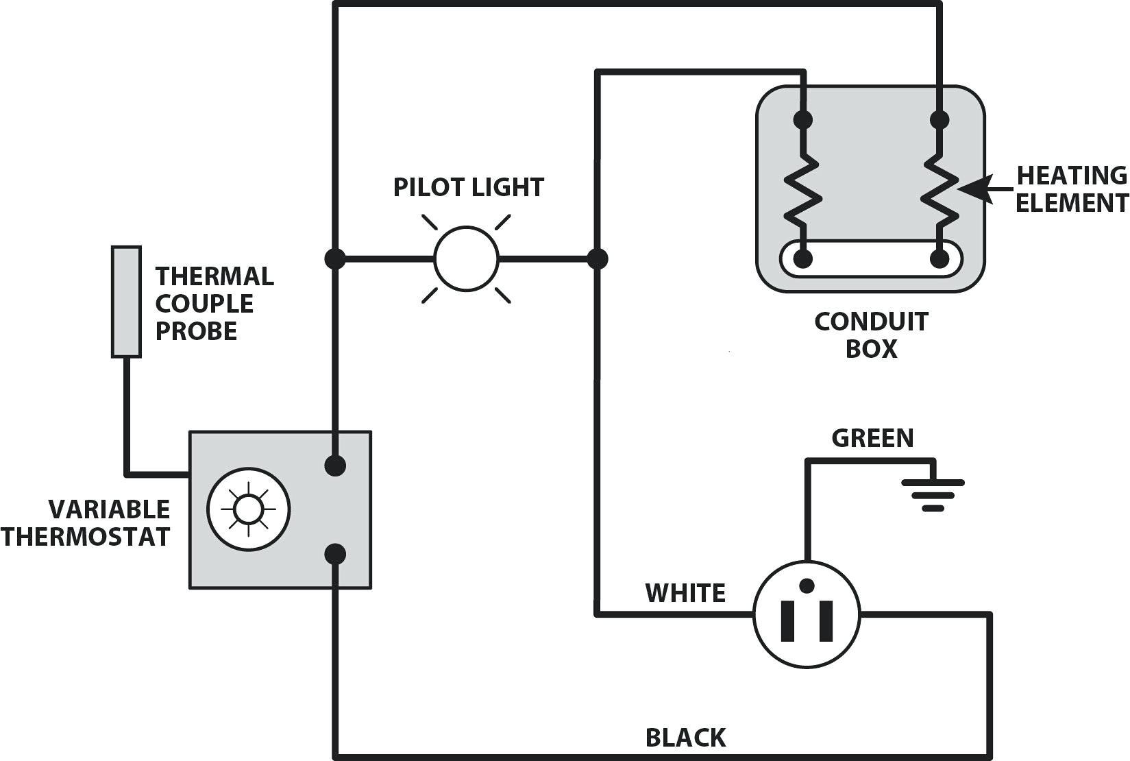 Tpi Wiring Diagram Baseboard Data Diagrams Fahrenheat Electric Heater Best Of Rh Mainetreasurechest Com Harness