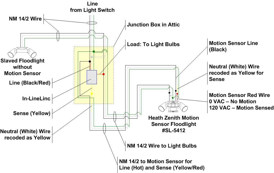 Heath Zenith Motion Sensor Light Wiring Diagram Fitfathers Me Also