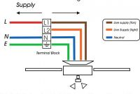 Fluorescent Light Wiring Diagram Best Of Diagrame Light Wiring Led Tube for Iq Wire Jpg Throughout Australian
