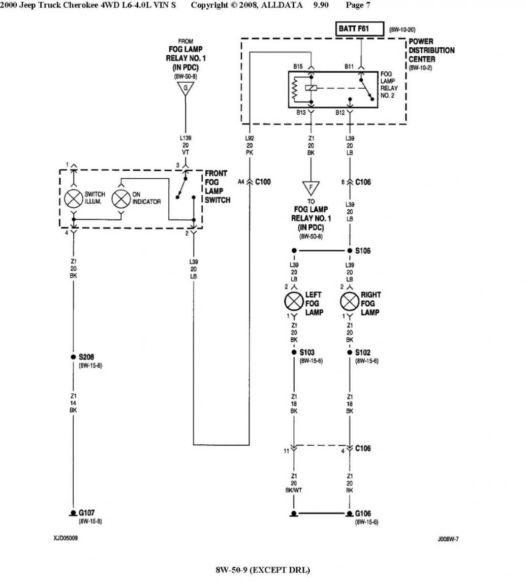 Car Wiring Oem Fog Light Front Lighting Jeep Wagoneer Throughout Diagram