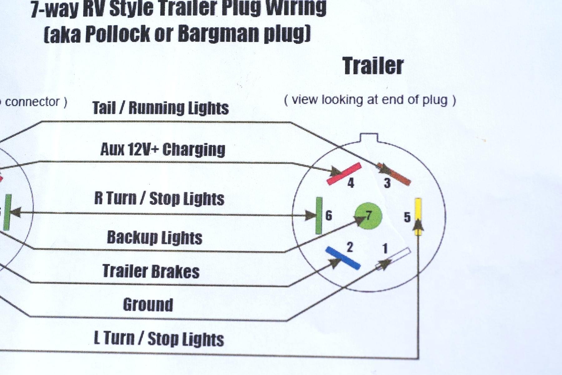 Wiring Schematic For 7 Pin Trailer : Wire trailer wiring best site harness