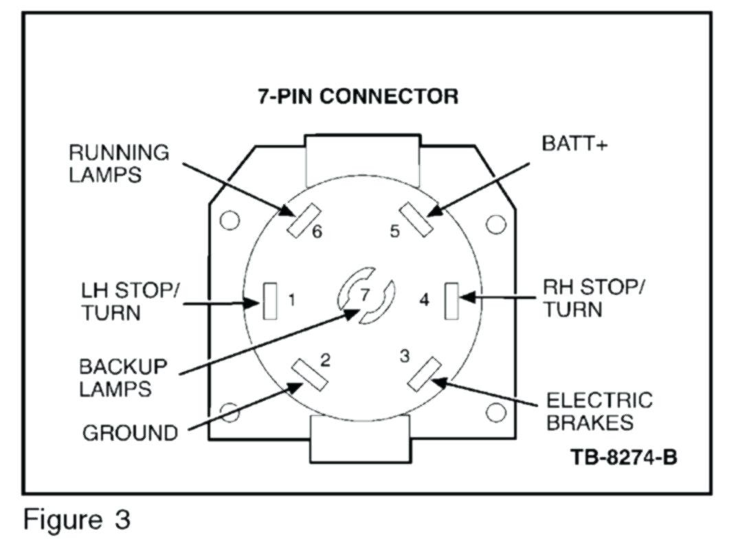 Ford 7 Pin Trailer Wiring Diagram Best Of | Wiring Diagram Image