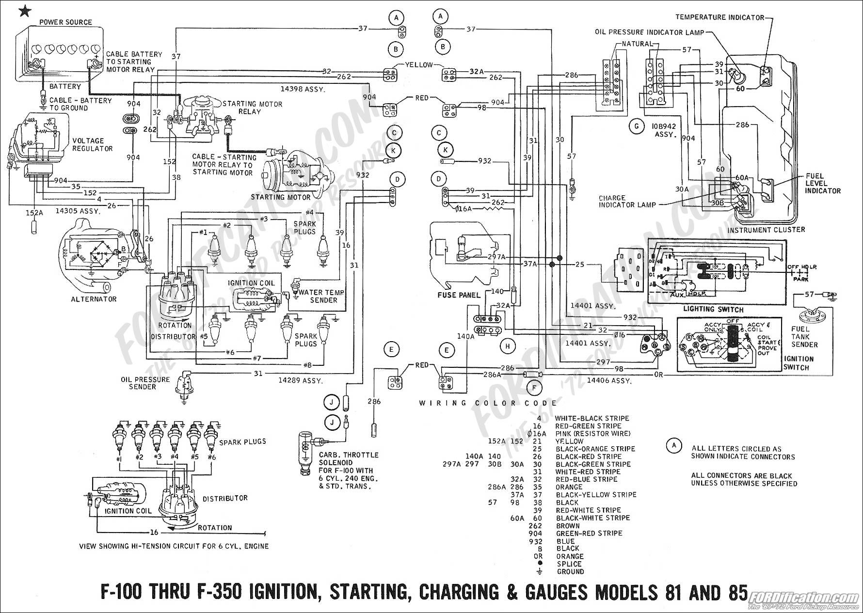 Ford Alternator Wiring Diagram New Image Regulator Power 7000 Voltage Brilliant Charging Rh Thoritsolutions 1969