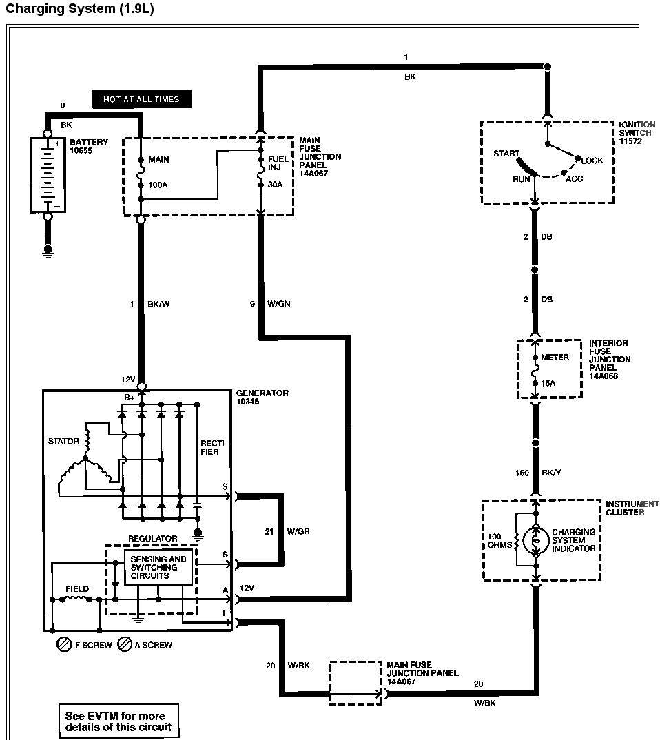 1995 ford alternator wiring diagram
