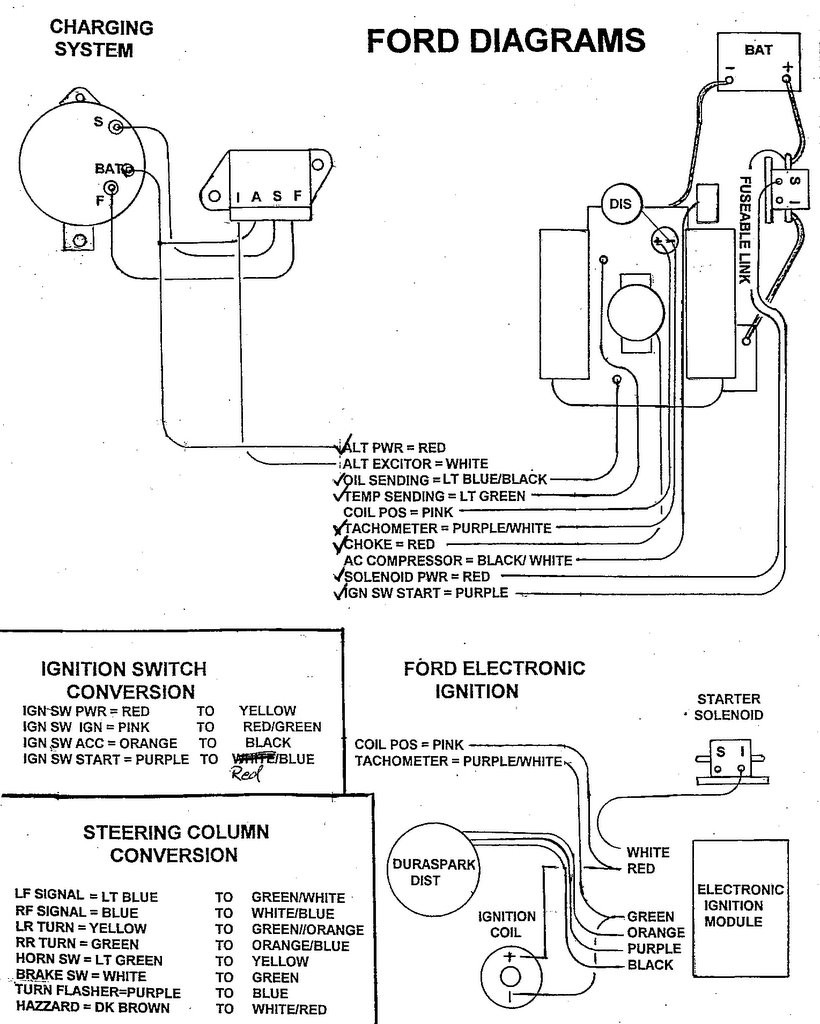 Ford Alternator Wiring Diagram New | Wiring Diagram Image
