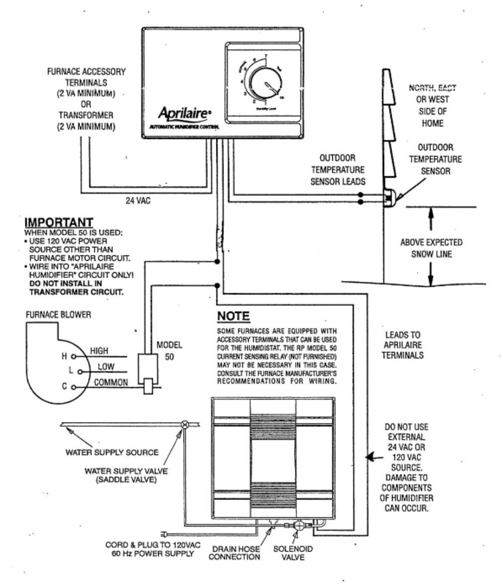 Aprilaire 60 Wiring Diagram enter image description here