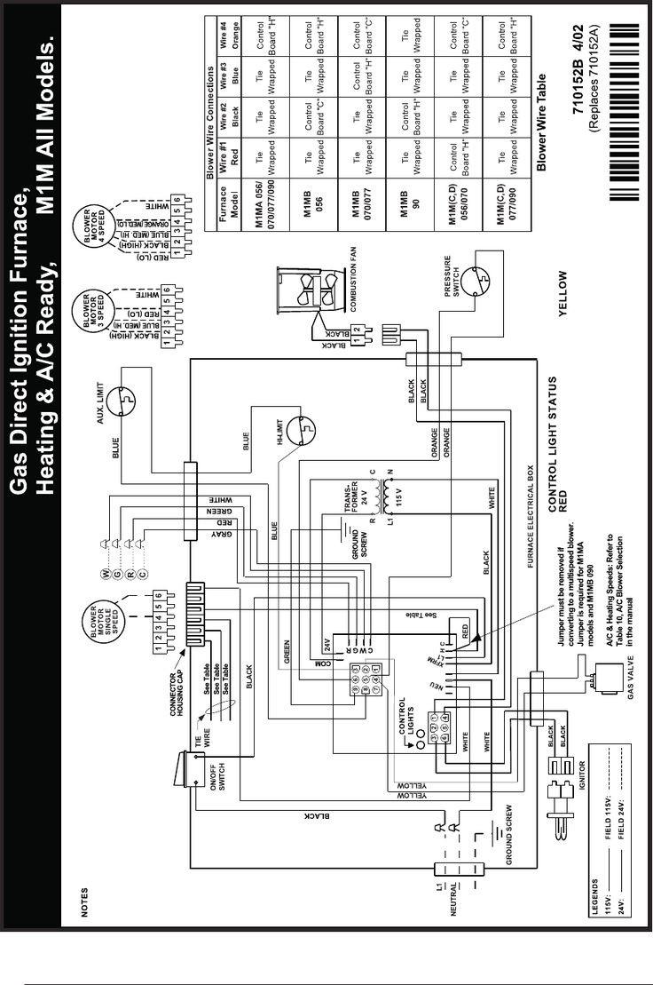 591 Gas Furnace Wiring Diagram Wiring Diagram Image Wiring Library