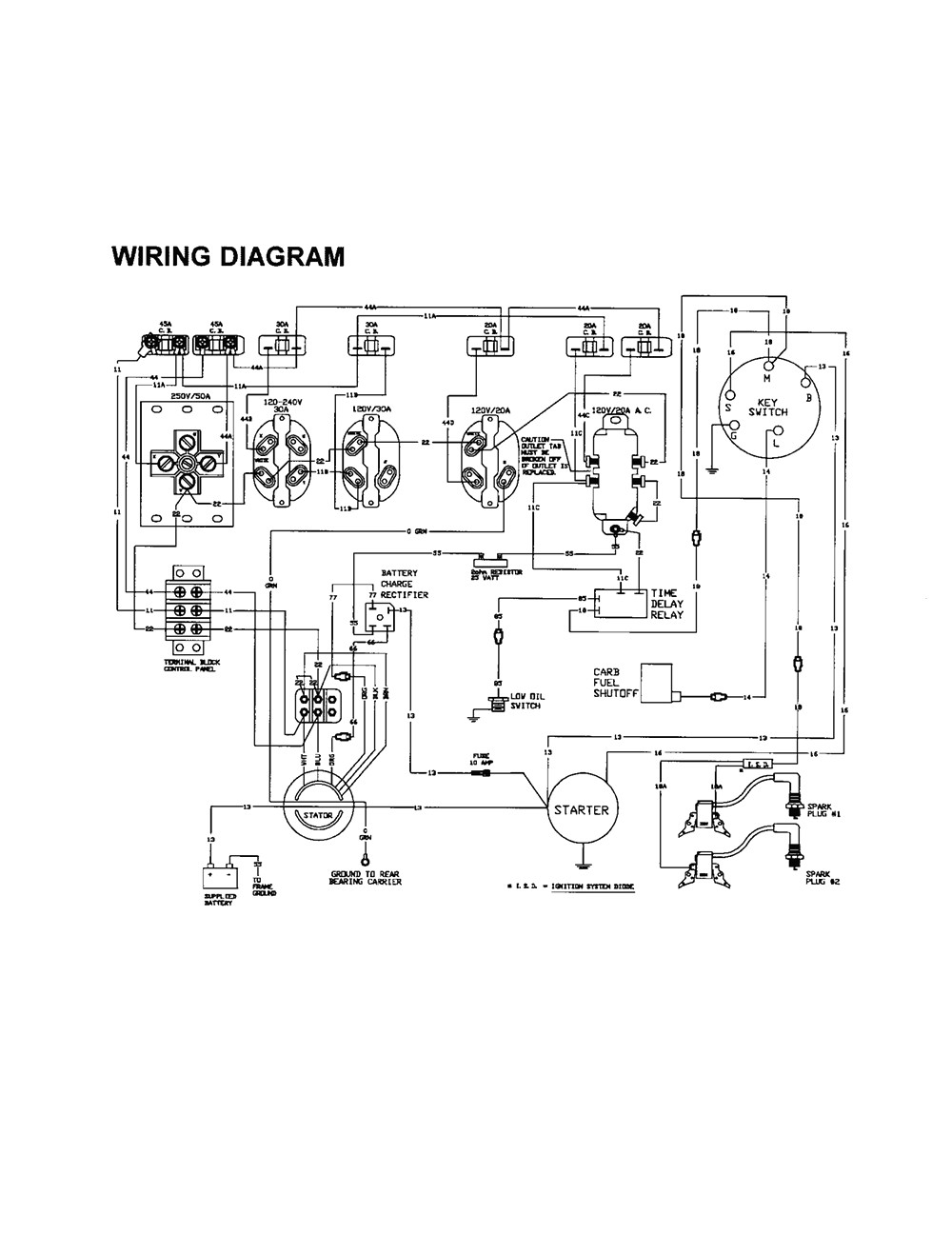 Wiring Diagram Generac Generator Gp7000e Trusted Diagrams Portable Automatic Transfer Switch Generators Schematic Electrical