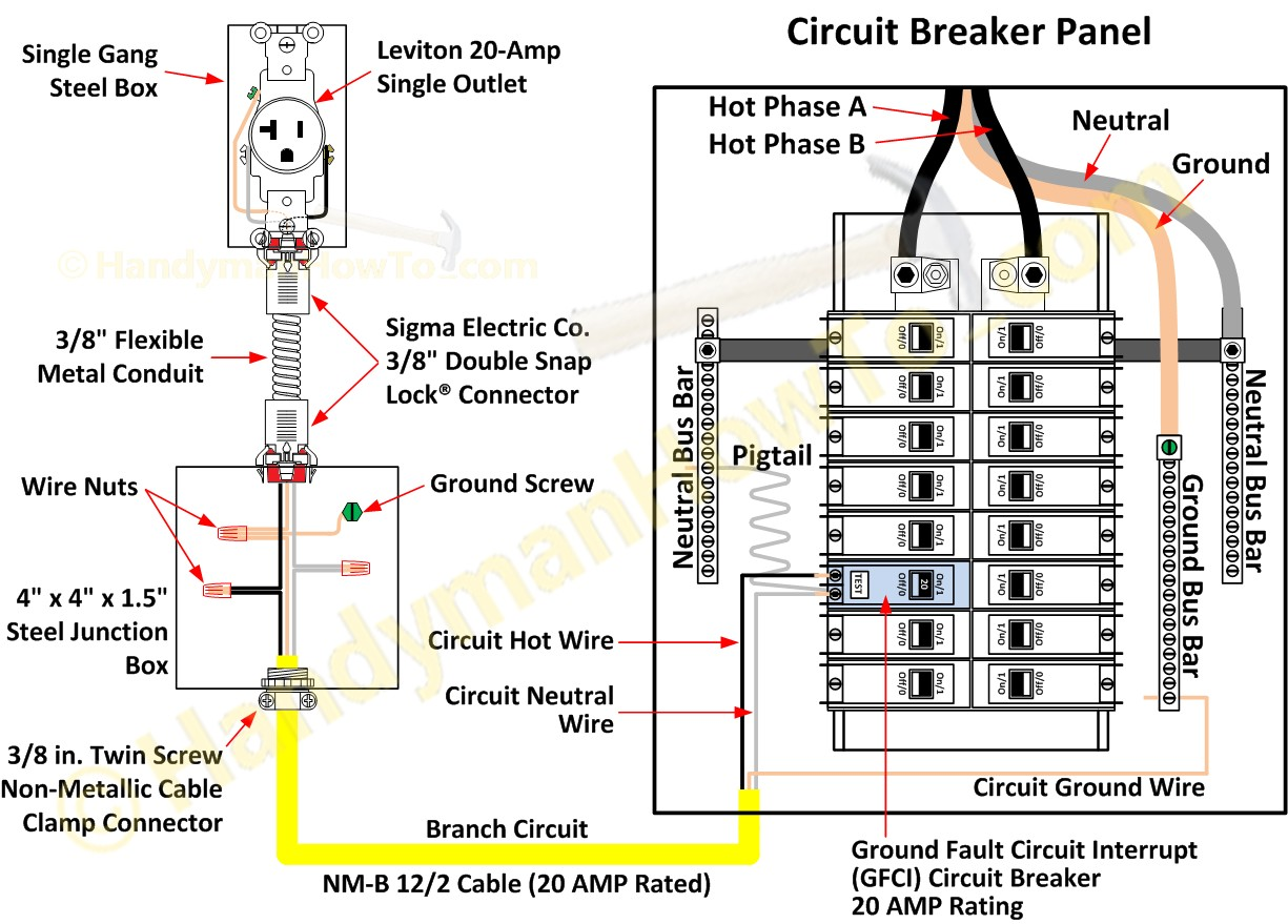 gfci circuit breaker wiring diagram best of wiring diagram image rh mainetreasurechest com Electrical Wiring Diagrams For Dummies Multiple Outlet Wiring Diagram