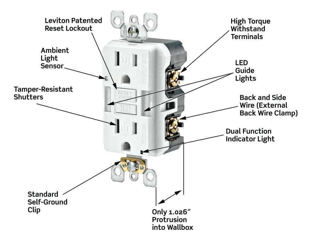 Cooper Gfi Receptacle Wiring Diagram Schematic Diagrams Outlets And Switches Gfci New Image Smoke Detector