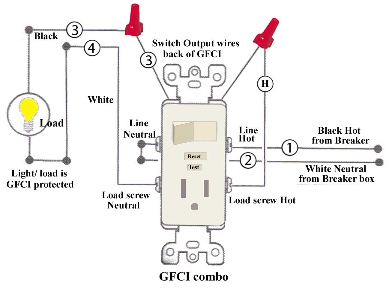 Wiring Diagram Additionally A Line Load Gfci Outlet Aemc Cbi 1 Circuit Breaker Tracer And Identifier Ebay Receptacle New Image Rh Mainetreasurechest Com