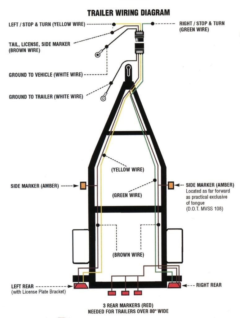 Pj Trailer Wiring Diagram For Pj Trailer Wiring Diagram And 2