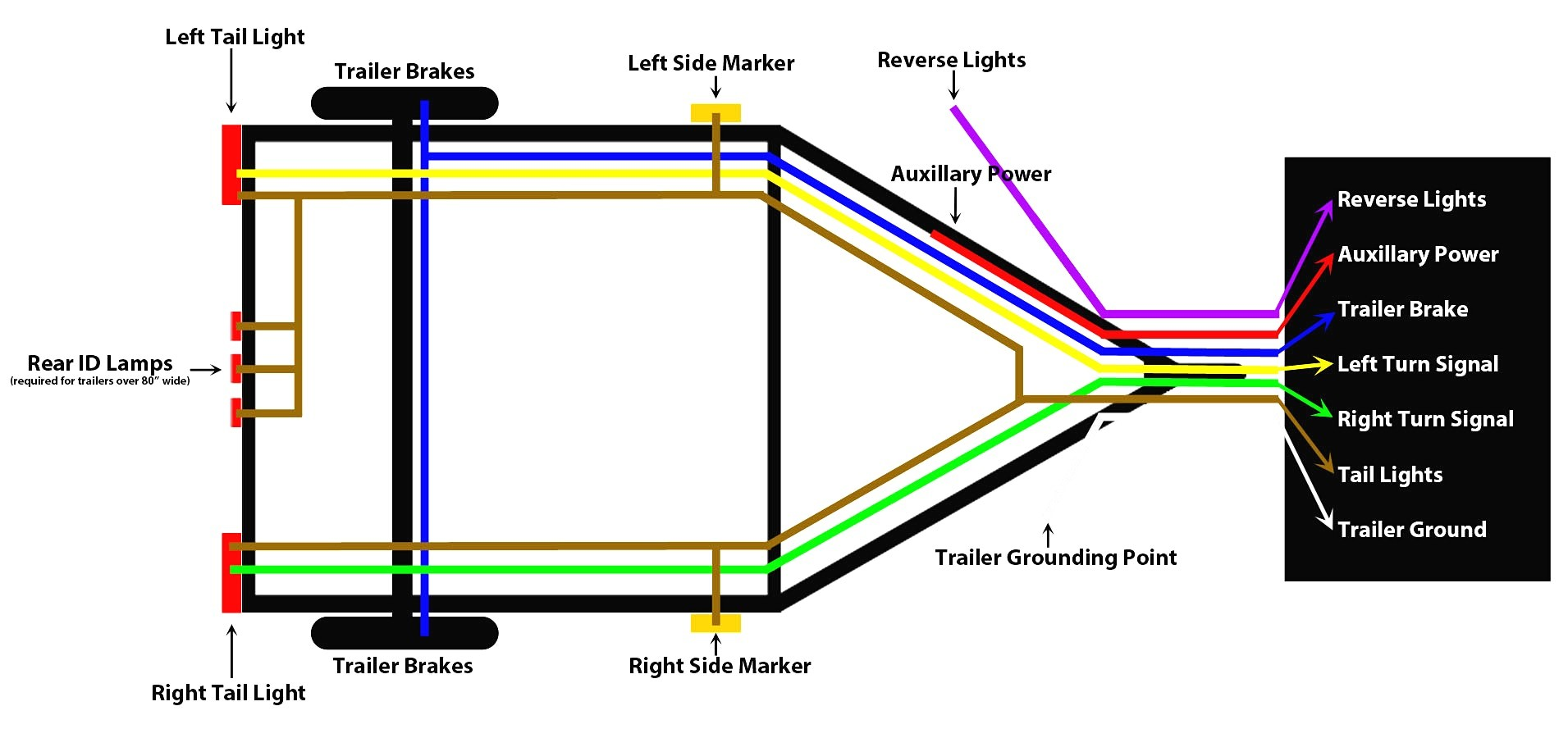 Trailer Wiring Diagram Jpg Esquema Electrico Carro Pinterest Magnificent With Electric Brakes