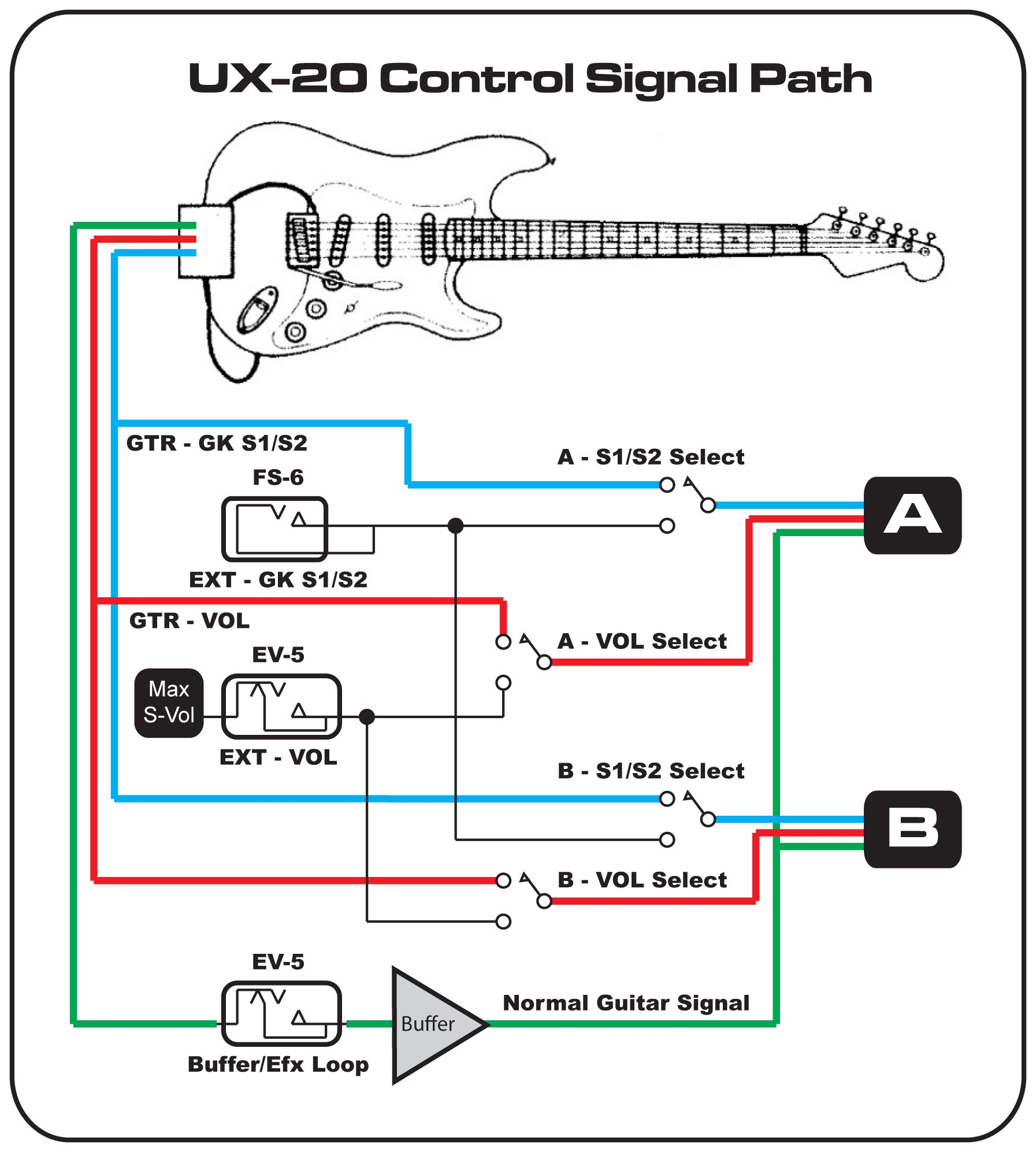 The diagram