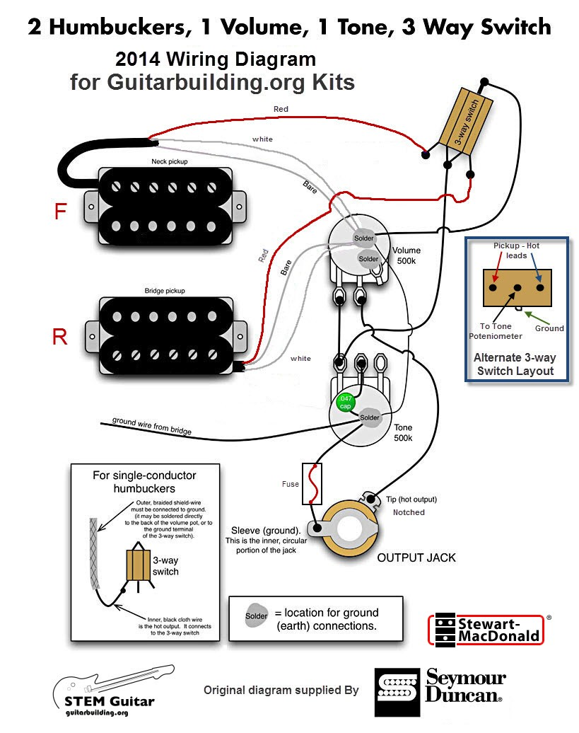 amazing wiring diagram for bass guitar contemporary everything you rh ferryboat us