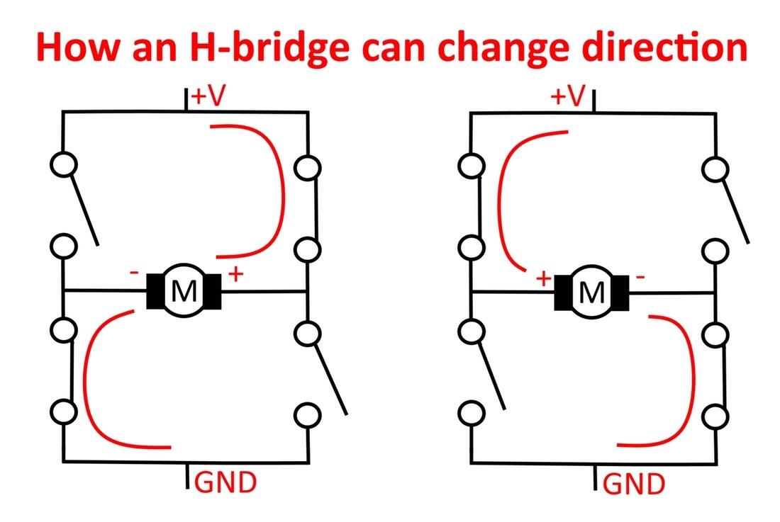 H Bridge Circuit Diagram Wiring Image Ups Arduino Size Basics Hooking Up Dc Motors Apc An Is Electrical