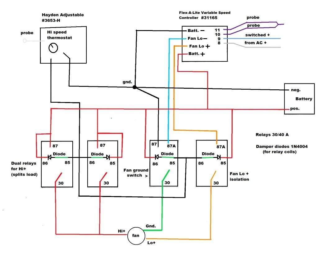 harbor breeze fan wiring diagram wiring diagram image rh mainetreasurechest com 4 Wire Harbor Breeze 3 Speed Ceiling Fan Switch with Capacitor Wiring Diagram Hunter Ceiling Fan Wiring Diagram