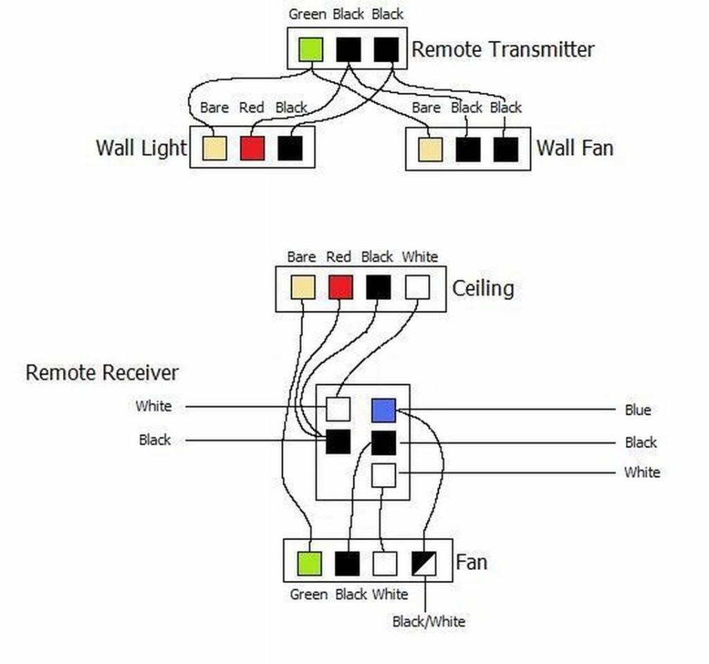 Hunter Remote Ceiling Fan Wiring Diagram