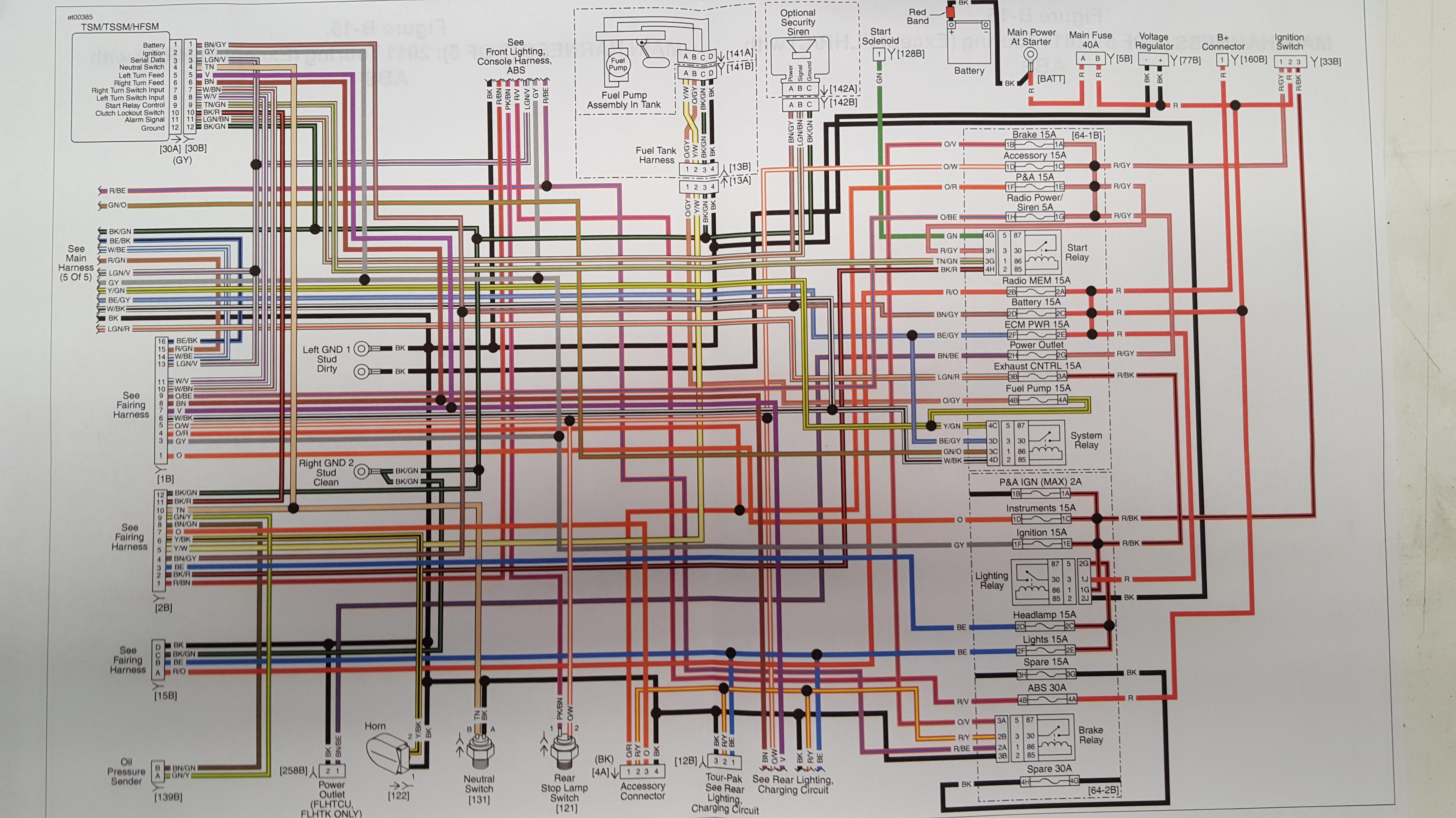 harley accessory plug wiring diagram inspirational wiring diagram harley  wiring schematics harley davidson engine wiring diagram