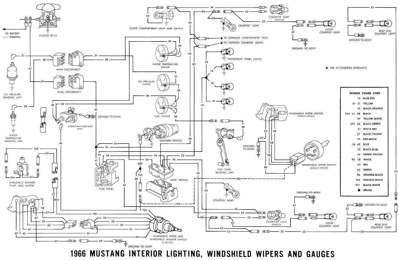 harley accessory plug wiring diagram inspirational wiring diagram Harley Fairing Wiring harley accessory plug wiring diagram street glide forums accessories