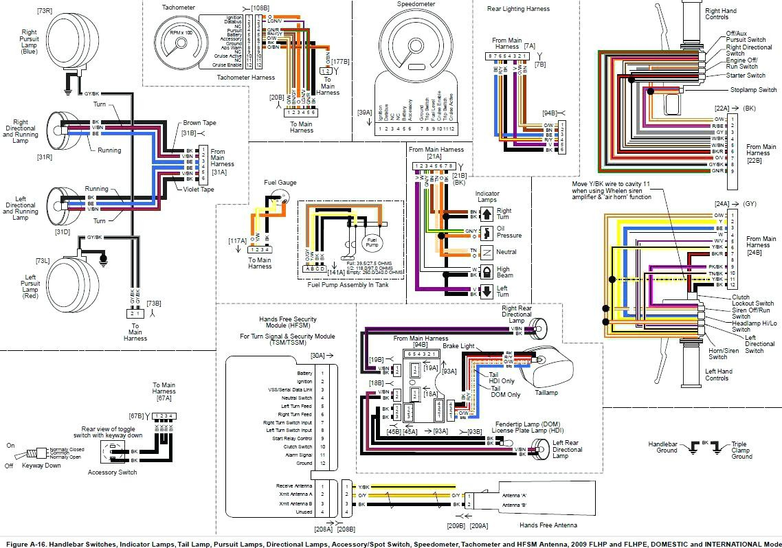 Flht Wiring Diagram 198 Schematics Diagrams Honda Shadow Signal Light Switch Basic Smart U2022 Rh Emgsolutions Co Residential Electrical