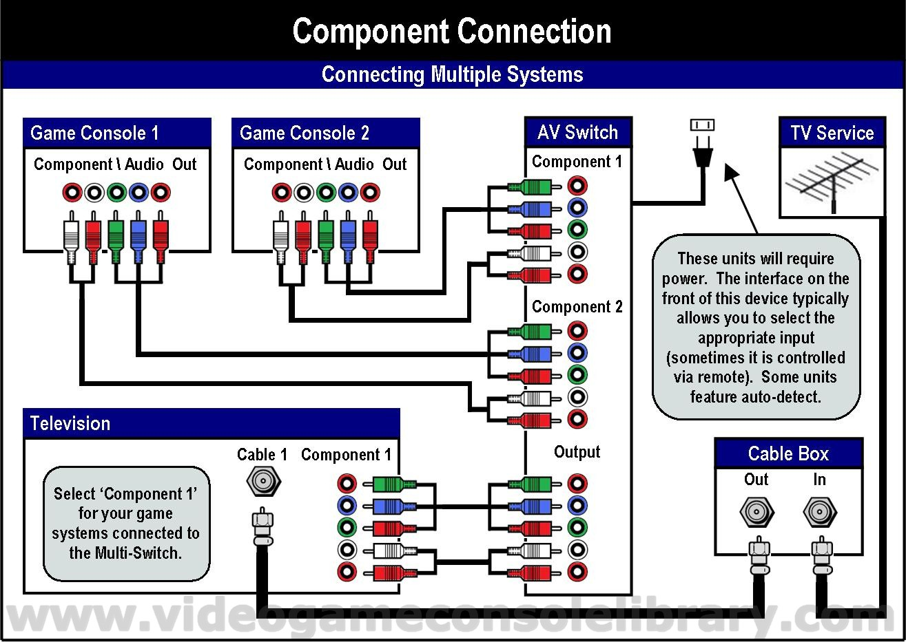 Vga To Rca Wiring Diagram With Schematic Inside Hdmi Cable