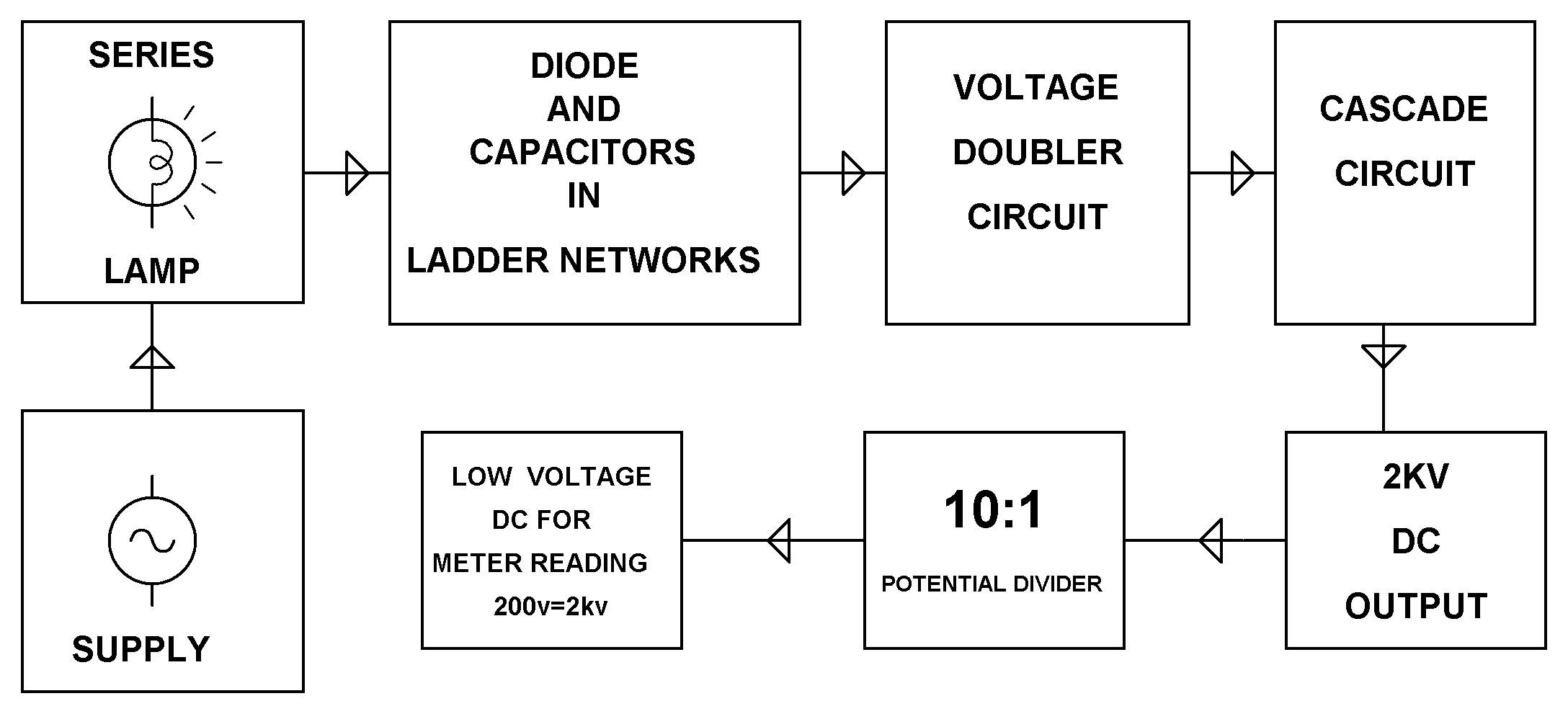 High Voltage Dc From Ac By Using Multiplier Circuit Principle Up To 2kv Diode And Capacitors