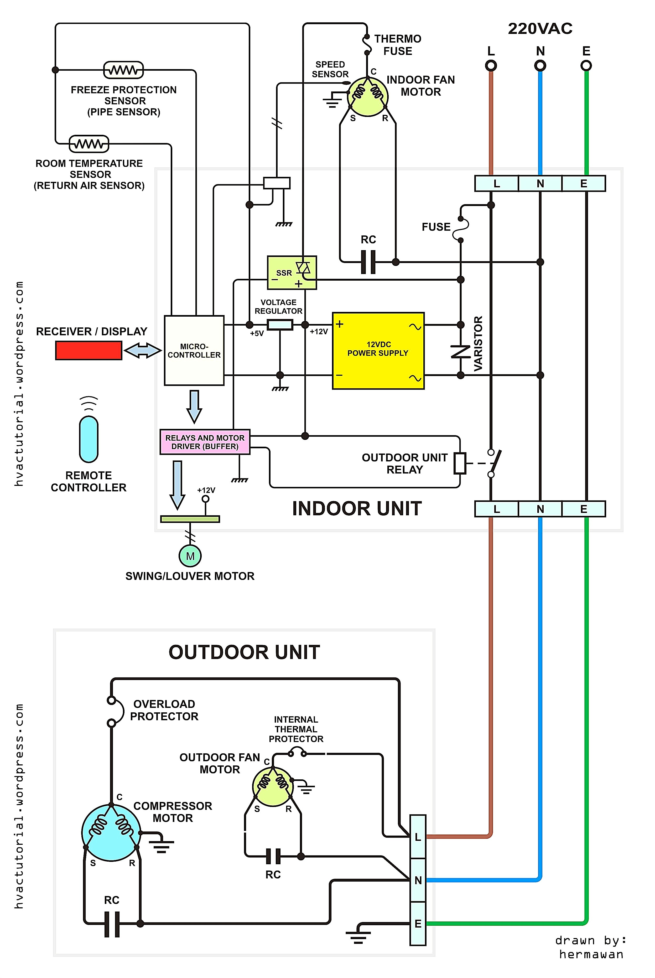 Heat Pump Thermostat Wiring Diagram Classy Shape Hvac Why Does Wires Going Within Carrier With