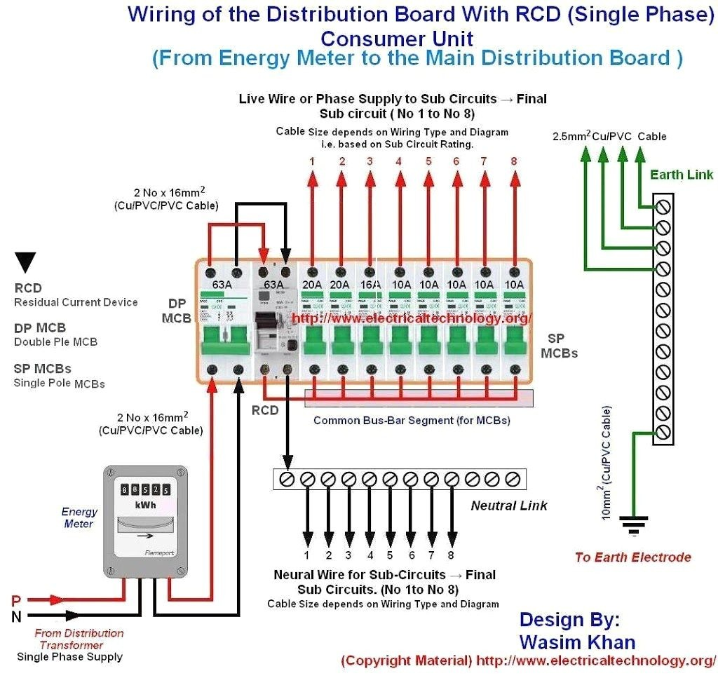 House Electrical Wiring Diagram Pdf Panel With The Distribution Lovely Circuit Physical Connections Sample