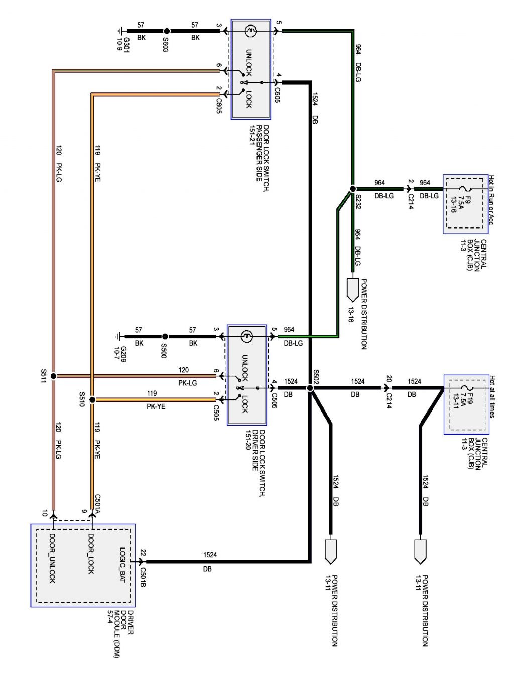 Honda Gx160 Electric Start Wiring Diagram Unique Wiring
