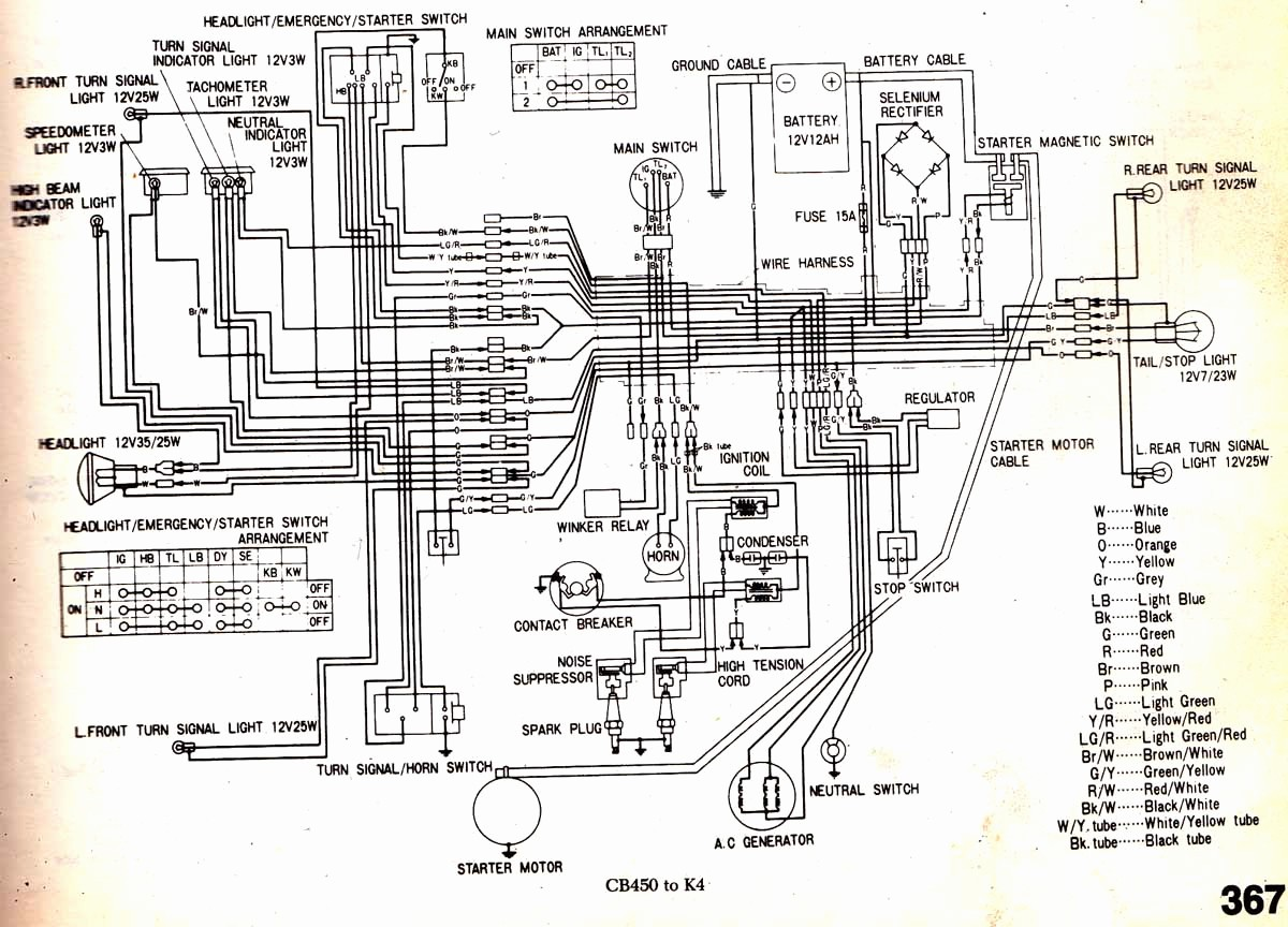 Honda Gx160 Electric Start Wiring Diagram from mainetreasurechest.com