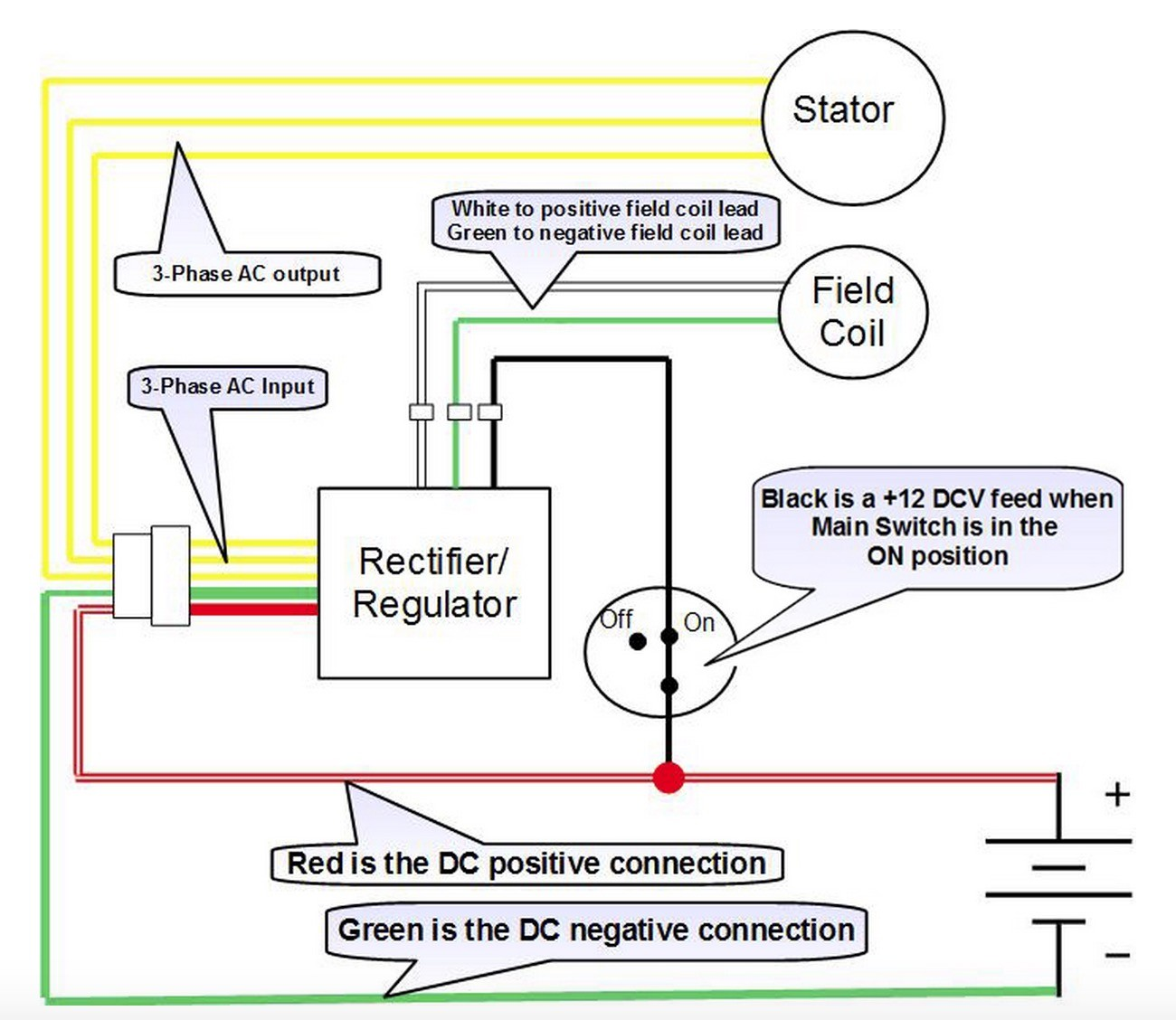 Your charging system should end up matching this diagram