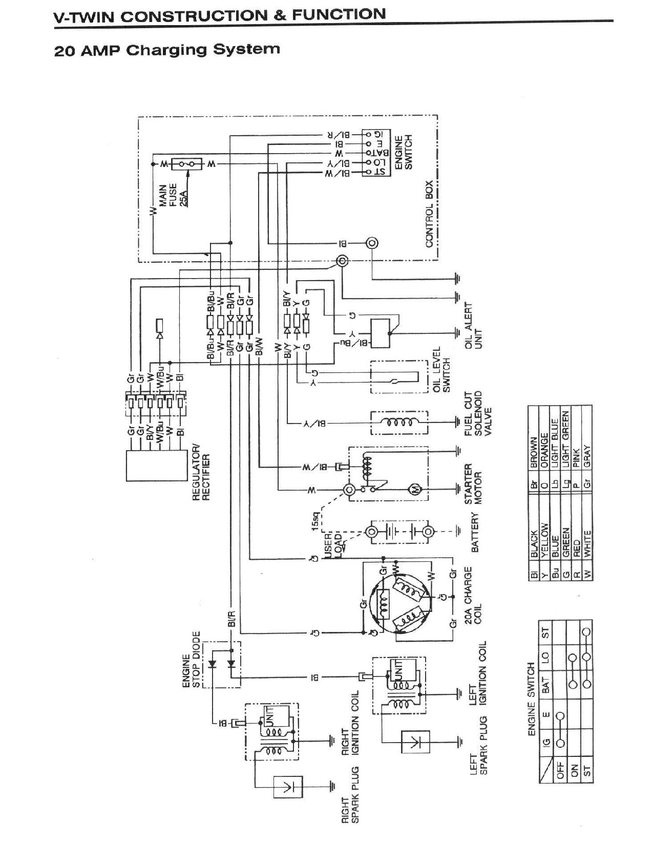 ... honda gx620 engine wiring diagram on honda 20 hp wiring diagram free rh  masinisa co Honda