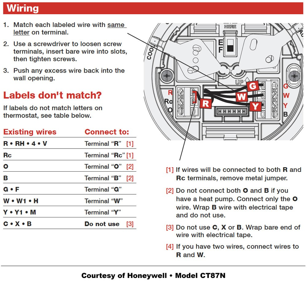 Bryant Thermostat Wiring Diagram Chocaraze
