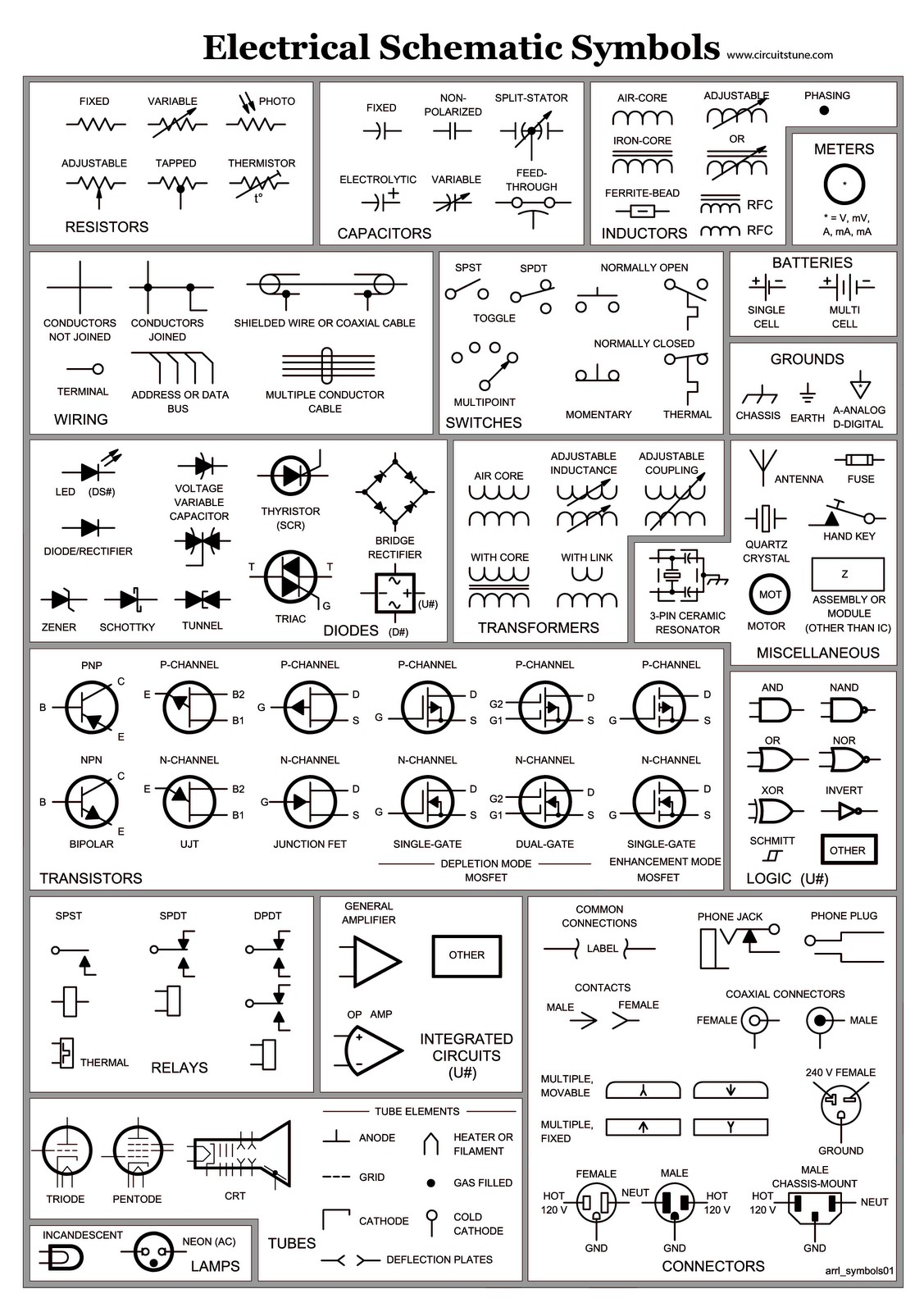 Electrical Schematic Symbols Electrical circuit schematic symbols are graphical sign that is used to design electronic electrical cir