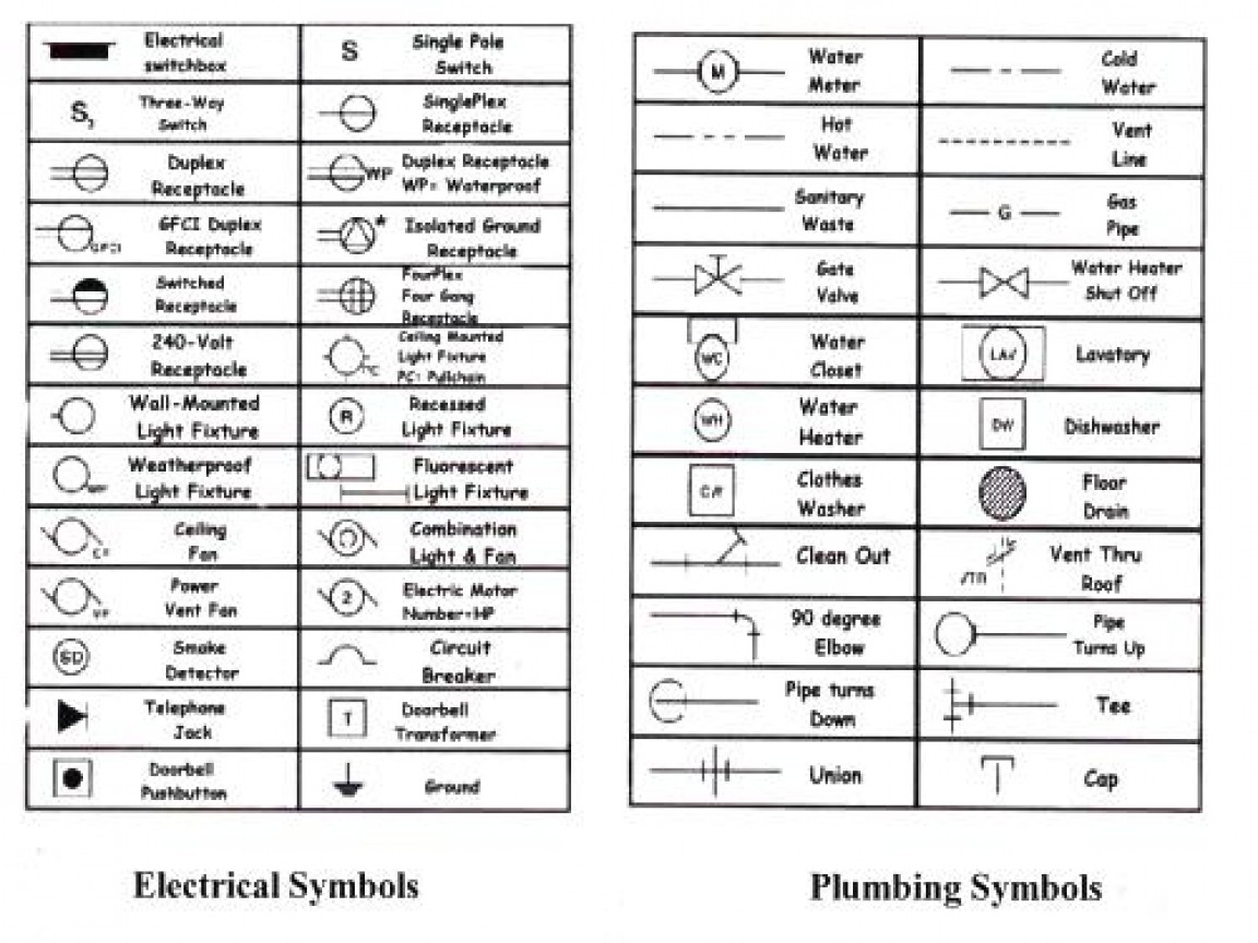 Modern electrical standard symbols embellishment wiring diagram house wiring symbols wiring diagram image cheapraybanclubmaster Image collections