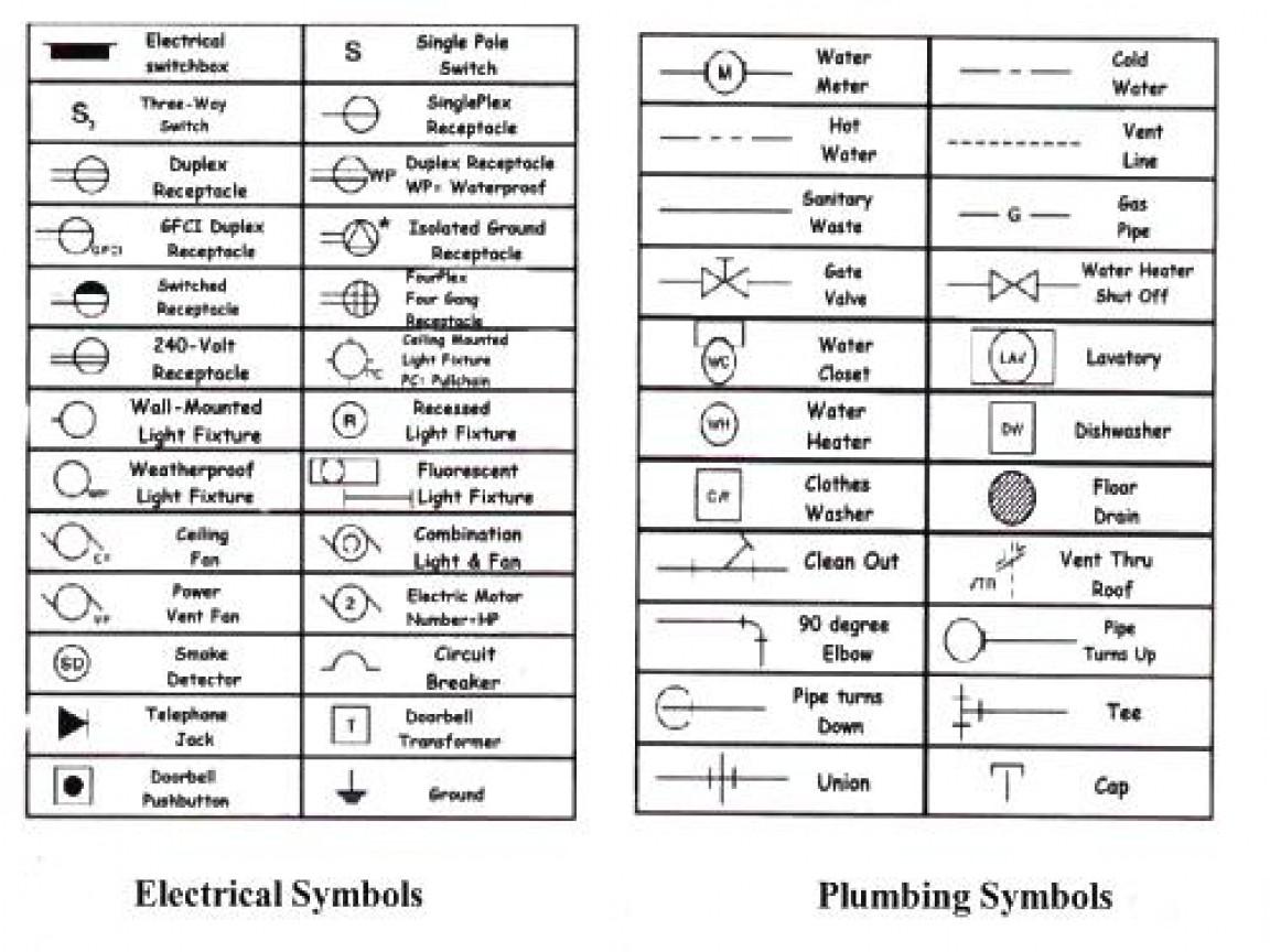 Modern Electrical Standard Symbols Embellishment Wiring Diagram