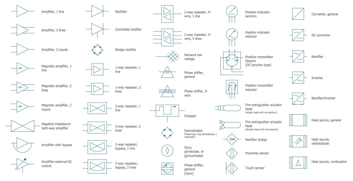 Symbols Electrical Schematic Symbols Electrical Schematic Symbols Dwg' Electrical Schematic Symbols Legend' Electrical Schematic Symbols Cheat Sheet also