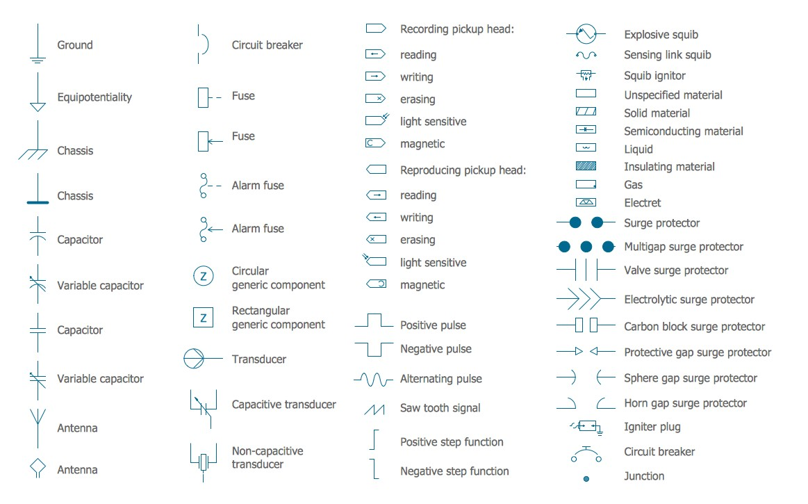 Residential Electrical Drawing Symbols Electrical Symbols