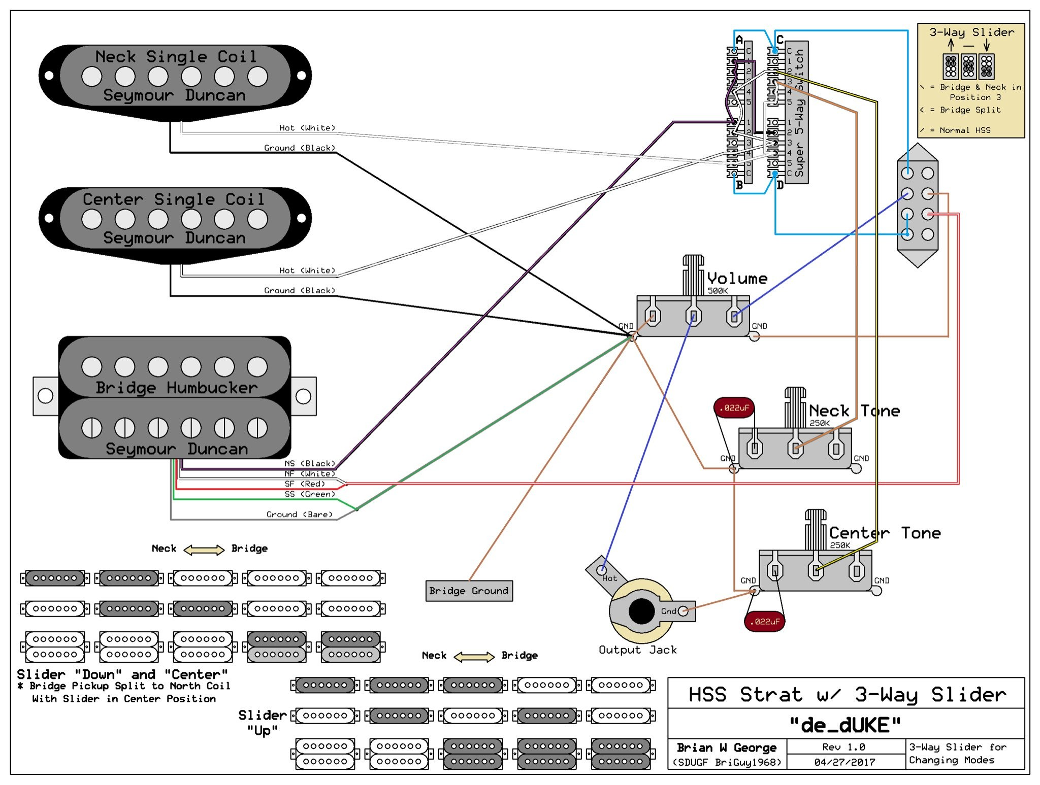 HSS Strat Wiring Diagram For Coil Split Using 3 Way Switch Noticeable Hss