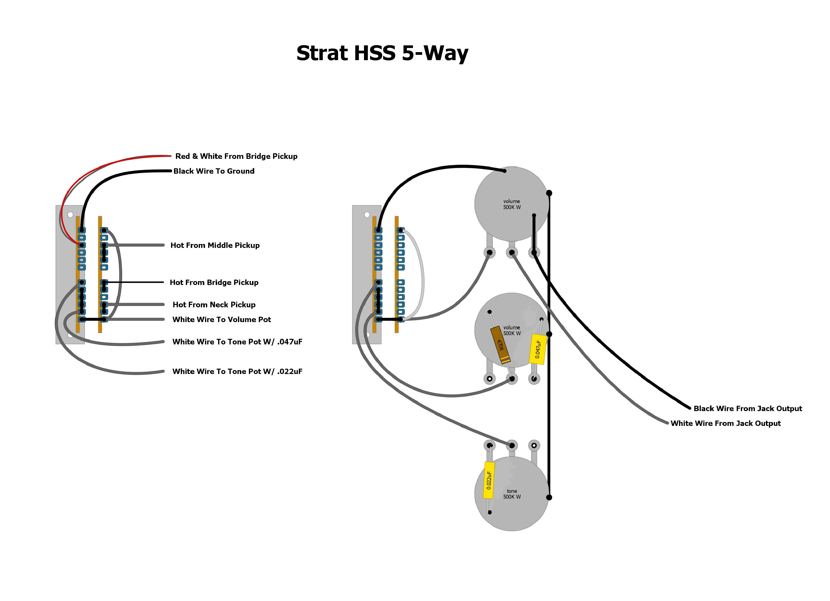 Strat HSS 5 Way Wiring Diagram Within Hss