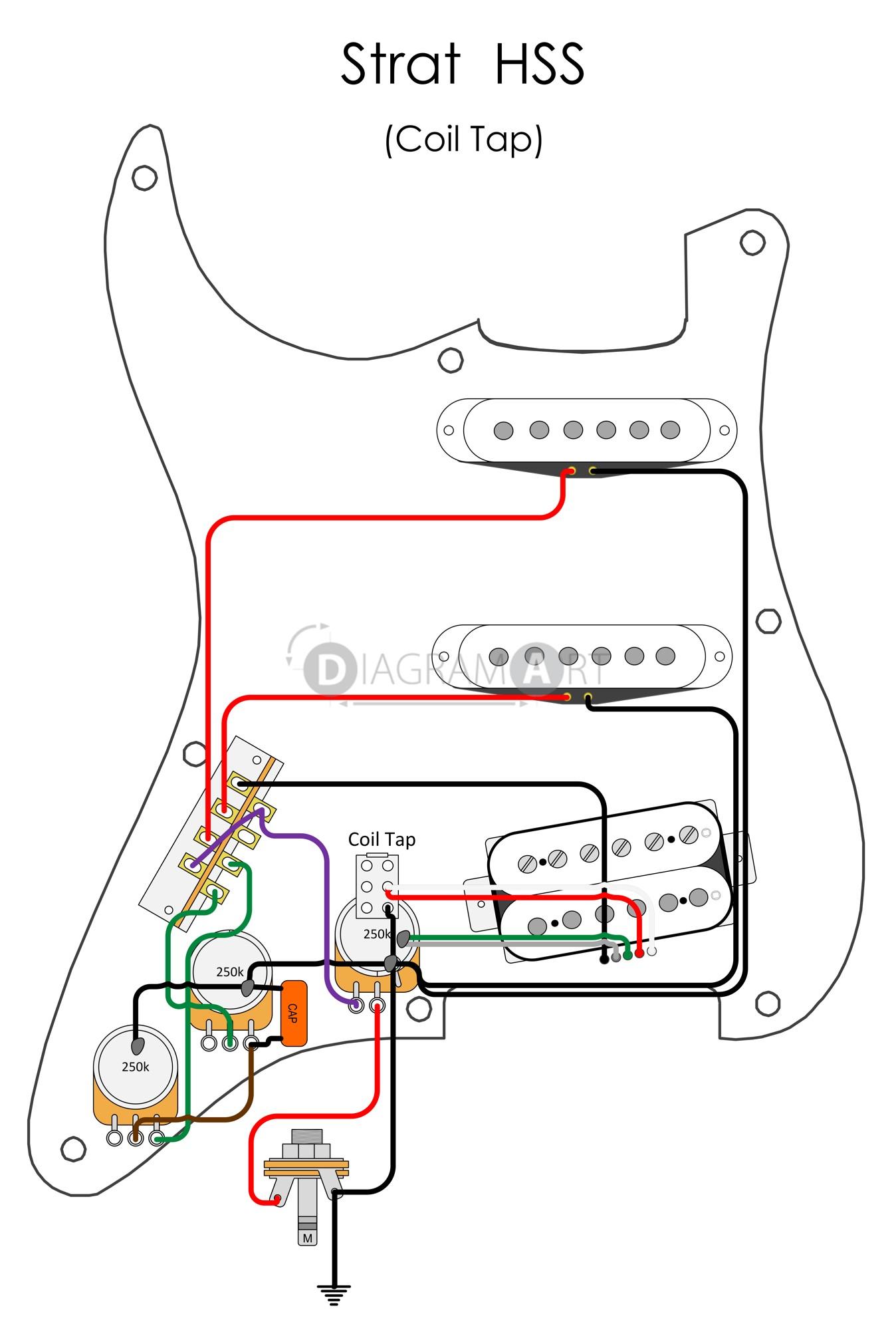 Fender Wiring Diagrams Strat Super Switch Diagram Surprising Best