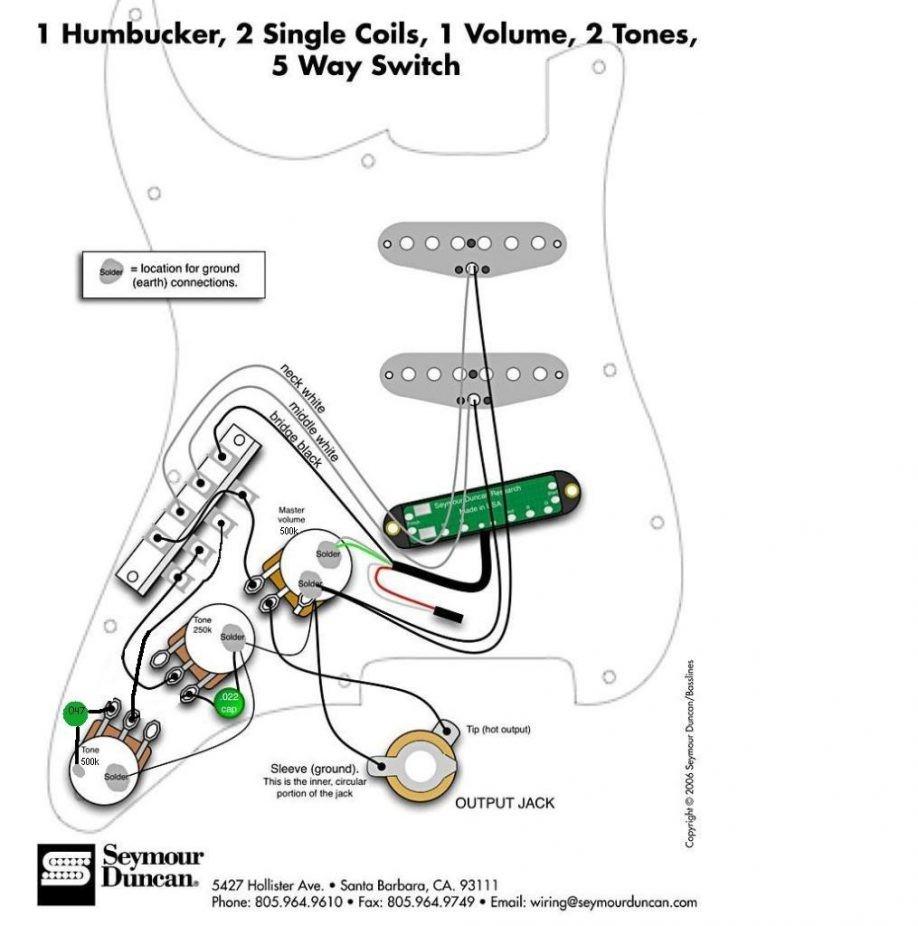 wiring diagram strat hss wiring harness hss strat wiring fender rh pinterest fender s1 hss