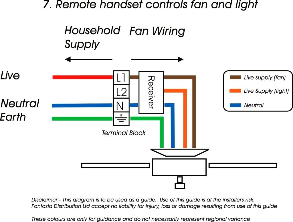 Harbor Breeze 3 Speed Ceiling Fan Switch Wiring Diagram Light Wires O Lights For Wall Hunter